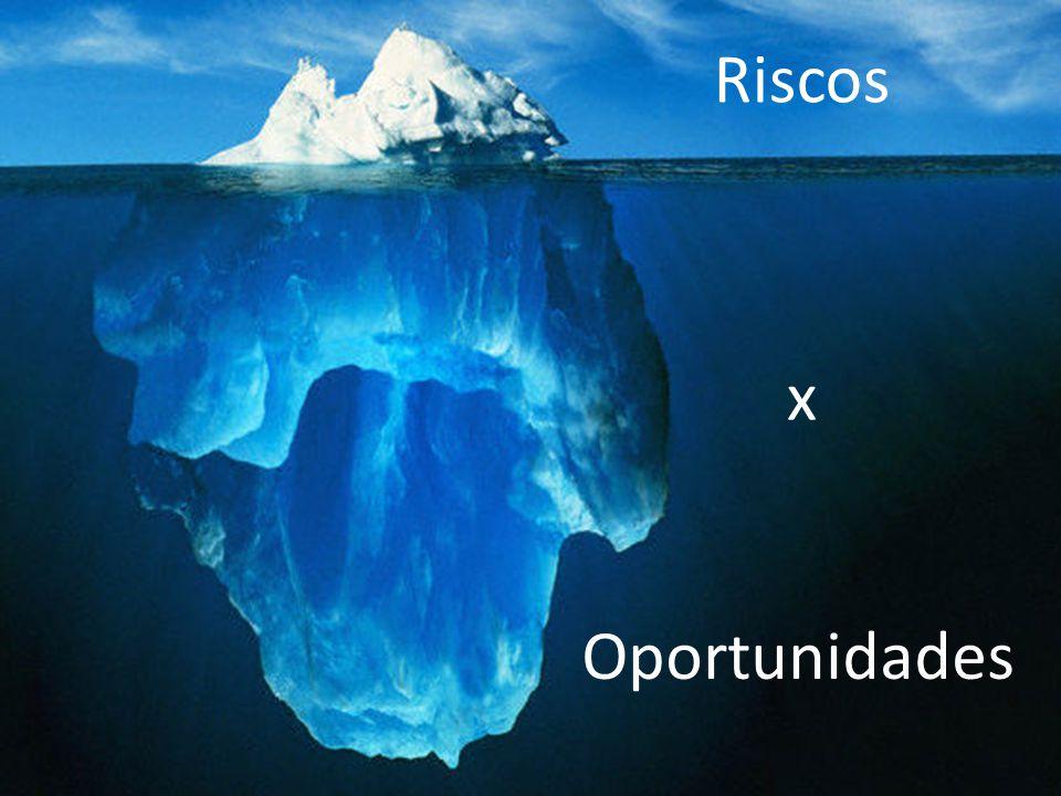 Riscos x Oportunidades
