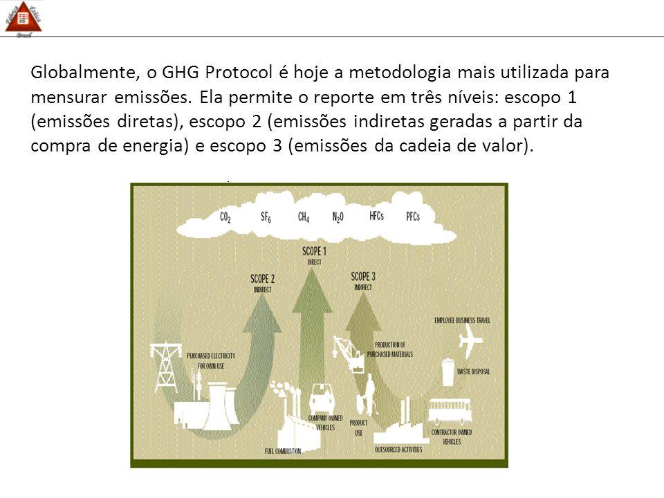 Globalmente, o GHG Protocol é hoje a metodologia mais utilizada para mensurar emissões.