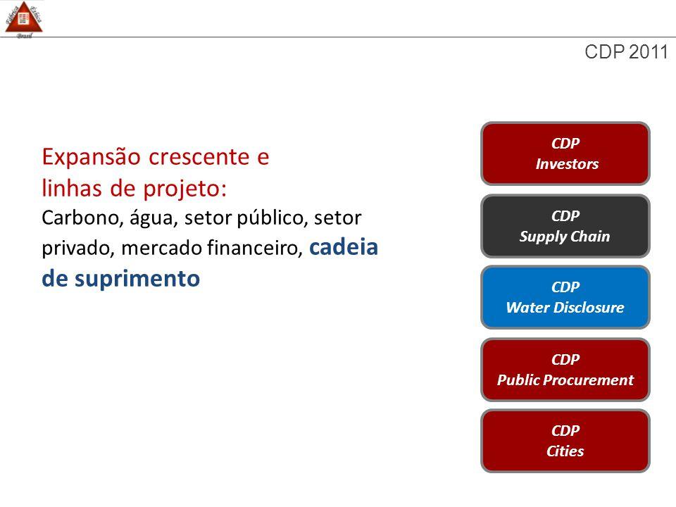 CDP 2011 CDP Investors CDP Supply Chain CDP Water Disclosure CDP Public Procurement CDP Cities Expansão crescente e linhas de projeto: Carbono, água, setor público, setor privado, mercado financeiro, cadeia de suprimento