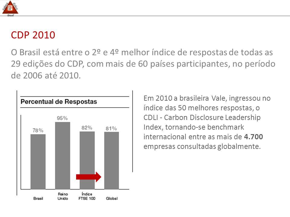 CDP 2010 O Brasil está entre o 2º e 4º melhor índice de respostas de todas as 29 edições do CDP, com mais de 60 países participantes, no período de 2006 até 2010.