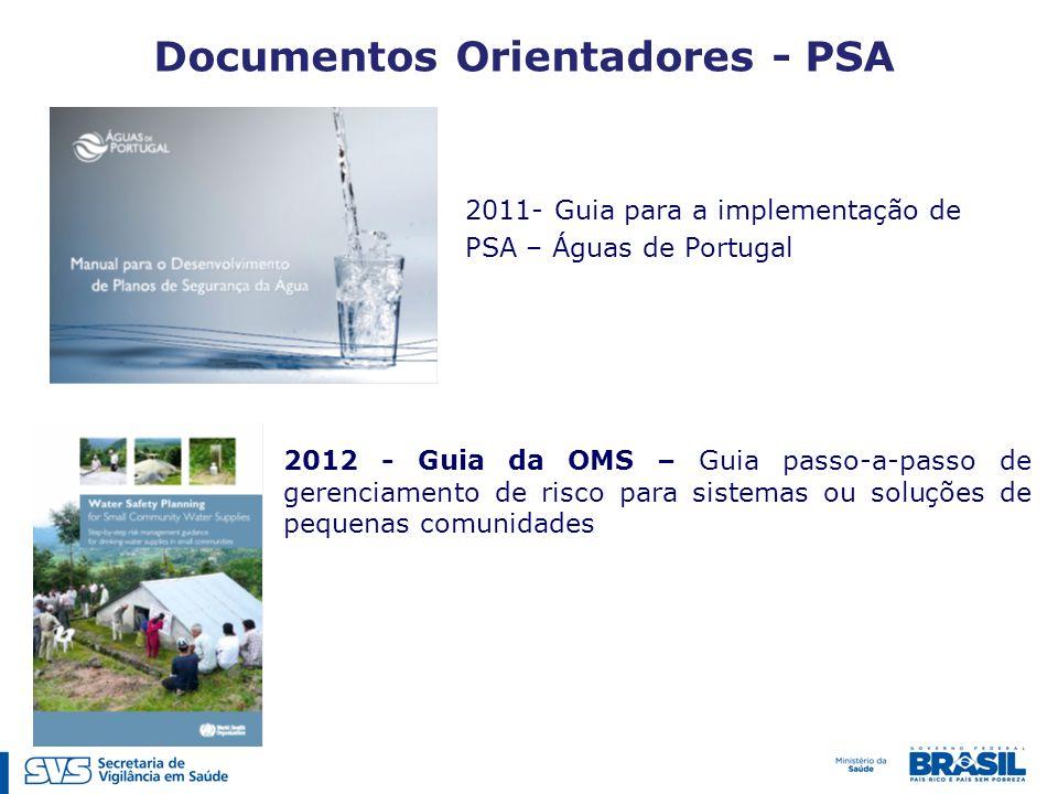 2011- Guia para a implementação de PSA – Águas de Portugal 2012 - Guia da OMS – Guia passo-a-passo de gerenciamento de risco para sistemas ou soluções de pequenas comunidades Documentos Orientadores - PSA