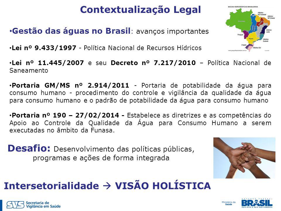 Contextualização Legal Gestão das águas no Brasil : avanços importantes Lei nº 9.433/1997 - Política Nacional de Recursos Hídricos Lei nº 11.445/2007 e seu Decreto nº 7.217/2010 – Política Nacional de Saneamento Portaria GM/MS nº 2.914/2011 - Portaria de potabilidade da água para consumo humano - procedimento do controle e vigilância da qualidade da água para consumo humano e o padrão de potabilidade da água para consumo humano Portaria nº 190 – 27/02/2014 - Estabelece as diretrizes e as competências do Apoio ao Controle da Qualidade da Água para Consumo Humano a serem executadas no âmbito da Funasa.