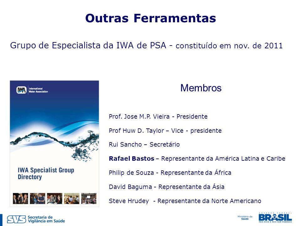Grupo de Especialista da IWA de PSA - constituído em nov.