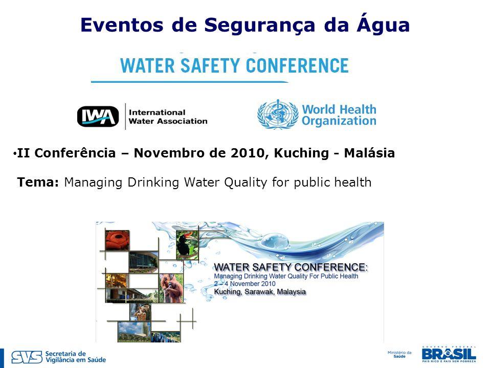 II Conferência – Novembro de 2010, Kuching - Malásia Tema: Managing Drinking Water Quality for public health Eventos de Segurança da Água