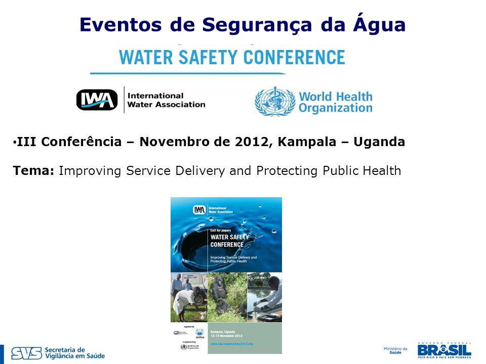 III Conferência – Novembro de 2012, Kampala – Uganda Tema: Improving Service Delivery and Protecting Public Health Eventos de Segurança da Água