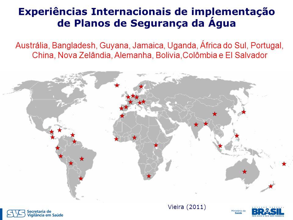 Experiências Internacionais de implementação de Planos de Segurança da Água Austrália, Bangladesh, Guyana, Jamaica, Uganda, África do Sul, Portugal, China, Nova Zelândia, Alemanha, Bolivia,Colômbia e El Salvador Vieira (2011)
