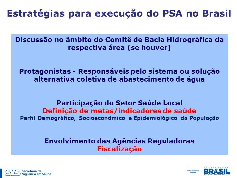 Discussão no âmbito do Comitê de Bacia Hidrográfica da respectiva área (se houver) Protagonistas - Responsáveis pelo sistema ou solução alternativa coletiva de abastecimento de água Participação do Setor Saúde Local Definição de metas/indicadores de saúde Perfil Demográfico, Socioeconômico e Epidemiológico da População Envolvimento das Agências Reguladoras Fiscalização Estratégias para execução do PSA no Brasil
