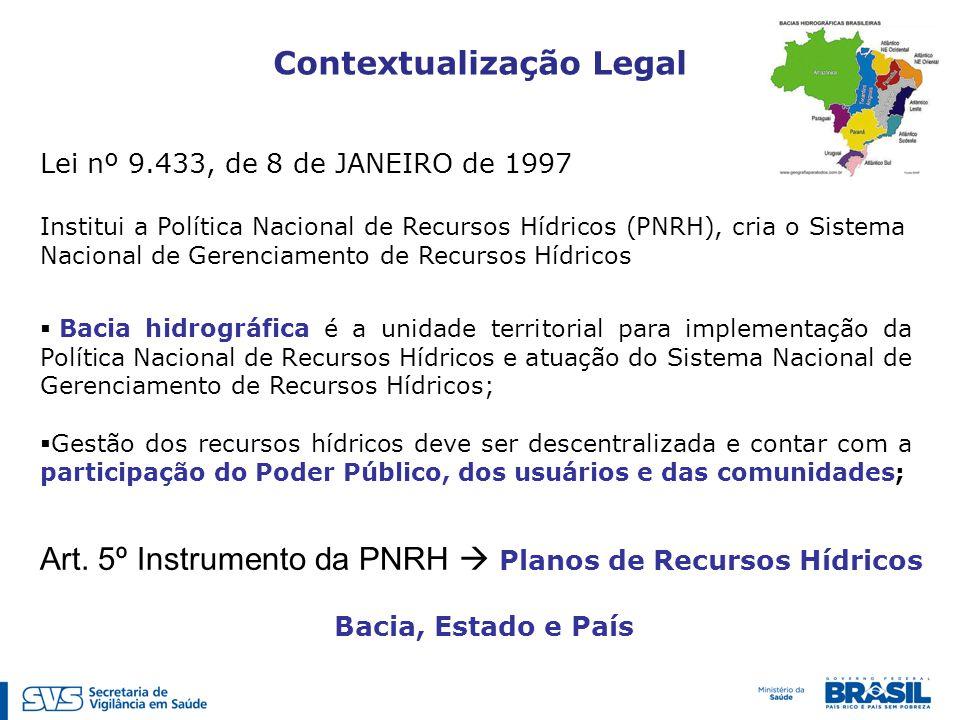 Lei nº 9.433, de 8 de JANEIRO de 1997 Institui a Política Nacional de Recursos Hídricos (PNRH), cria o Sistema Nacional de Gerenciamento de Recursos Hídricos  Bacia hidrográfica é a unidade territorial para implementação da Política Nacional de Recursos Hídricos e atuação do Sistema Nacional de Gerenciamento de Recursos Hídricos;  Gestão dos recursos hídricos deve ser descentralizada e contar com a participação do Poder Público, dos usuários e das comunidades; Contextualização Legal Art.