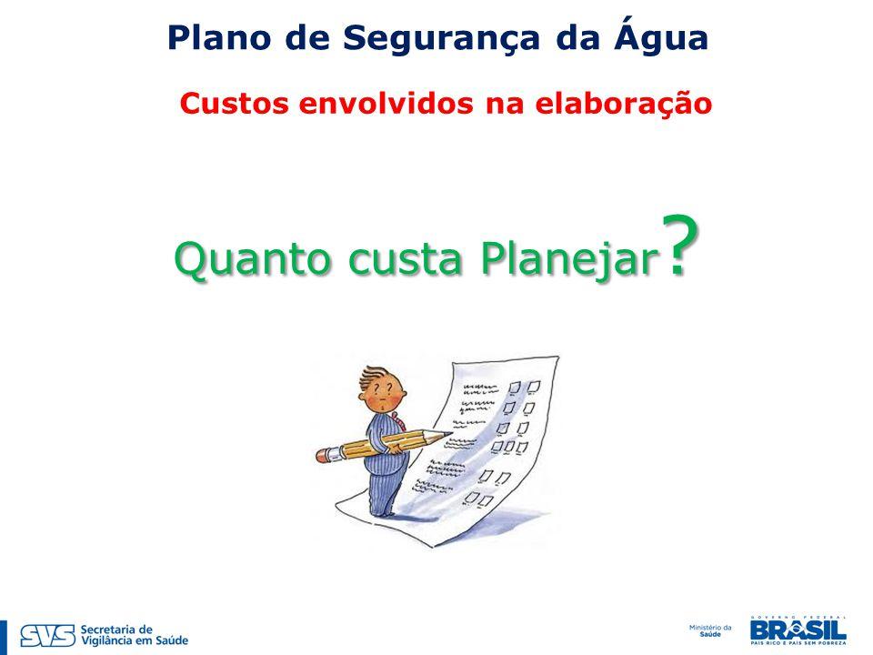 Plano de Segurança da Água Custos envolvidos na elaboração Quanto custa Planejar ?