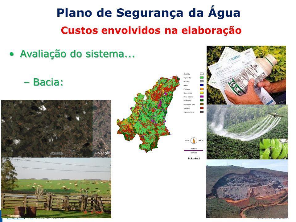 Avaliação do sistema...Avaliação do sistema... –Bacia: Plano de Segurança da Água Custos envolvidos na elaboração