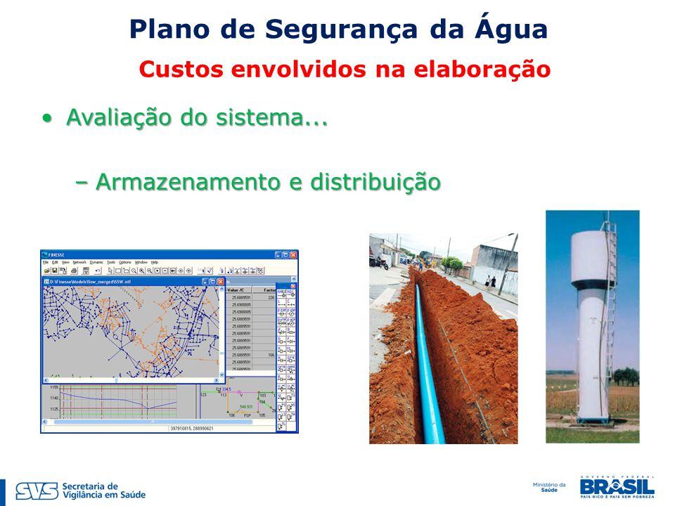 Avaliação do sistema...Avaliação do sistema... –Armazenamento e distribuição Plano de Segurança da Água Custos envolvidos na elaboração