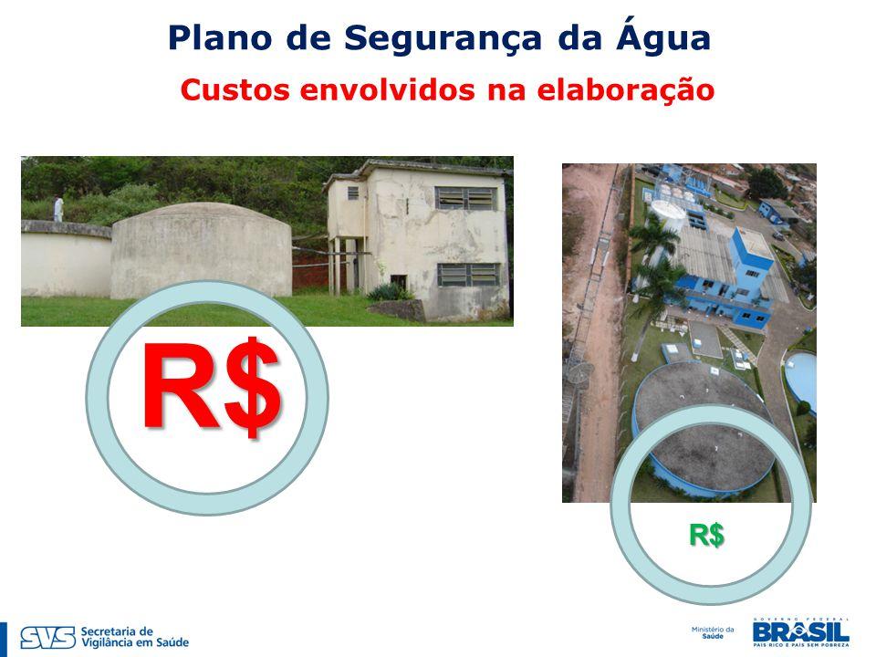 R$ R$ Plano de Segurança da Água Custos envolvidos na elaboração