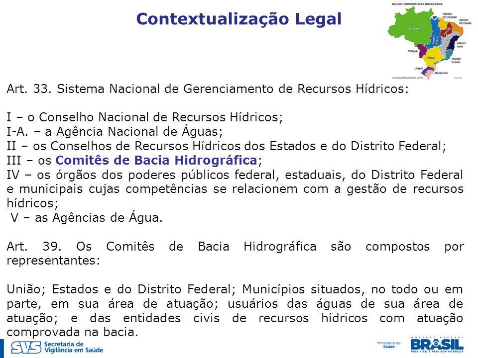 Art. 33. Sistema Nacional de Gerenciamento de Recursos Hídricos: I – o Conselho Nacional de Recursos Hídricos; I-A. – a Agência Nacional de Águas; II