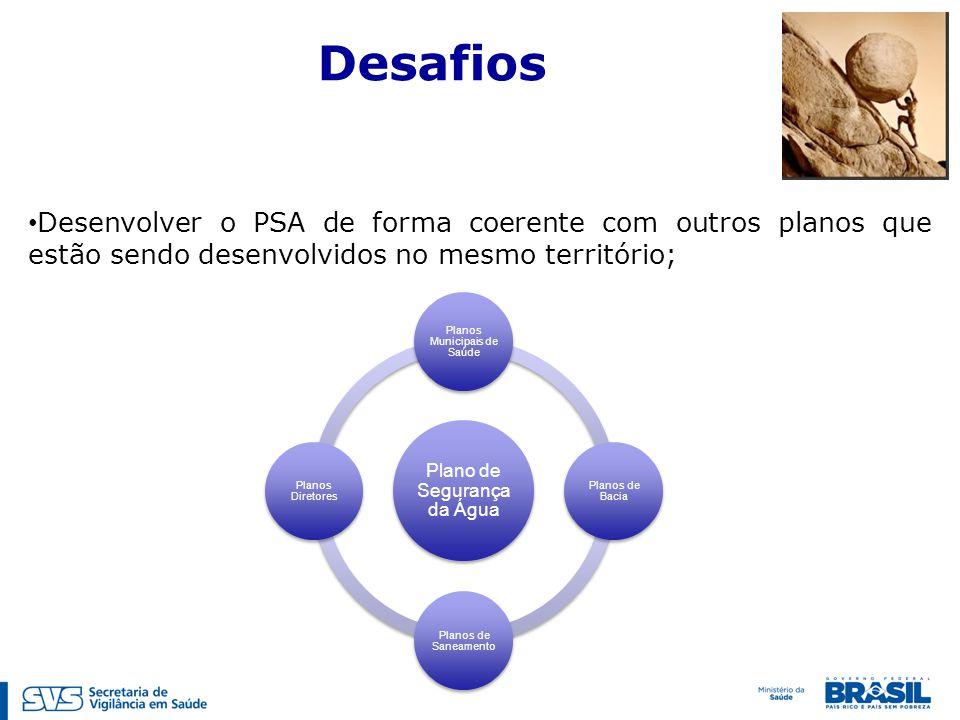 Plano de Segurança da Água Planos Municipais de Saúde Planos de Bacia Planos de Saneamento Planos Diretores Desenvolver o PSA de forma coerente com outros planos que estão sendo desenvolvidos no mesmo território;