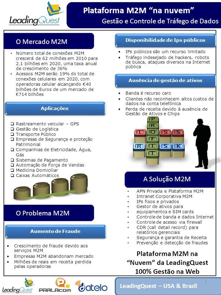 Plataforma M2M na nuvem O Mercado M2M Número total de conexões M2M crescerá de 62 milhões em 2010 para 2.1 bilhões em 2020, uma taxa anual de crescimento de 36% Acessos M2M serão 19% do total de conexões celulares em 2020, com operadoras celular alcançando €40 bilhões de Euros de um mercado de €714 bilhões AplicaçõesAumento de Fraude Crescimento de fraude devido aos serviços M2M Empresas M2M abandonam mercado Milhões de reais em receita perdida pelas operadoras 1 LeadingQuest – USA & Brazil Gestão e Controle de Tráfego de Dados  Rastreamento veicular – GPS  Gestão de Logística  Transporte Público  Empresas de Segurança e proteção Patrimonial  Companhias de Eletricidade, Água, Gás  Sistemas de Pagamento  Automação de Força de Vendas  Medicina Domiciliar  Caixas Automáticos O Problema M2M Disponibilidade de Ips públicos IPs públicos são um recurso limitado Tráfego indesejado de hackers, robots de busca, ataques diversos na Internet pública Ausência de gestão de ativos Banda é recurso caro Clientes não reconhecem altos custos de dados na conta telefônica Perda de receita devido à ausência de Gestão de Ativos e Chips A Solução M2M APN Privada e Plataforma M2M Intranet Corporativa M2M IPs fixos e privados Gestor de ativos para equipamentos e SIM cards Controle de banda e dados Internet Controle de acesso via firewall CDR (call detail record) para relatórios gerenciais Segurança e garantia de Receita Prevenção e detecção de fraudes Plataforma M2M na Nuvem da LeadingQuest 100% Gestão na Web