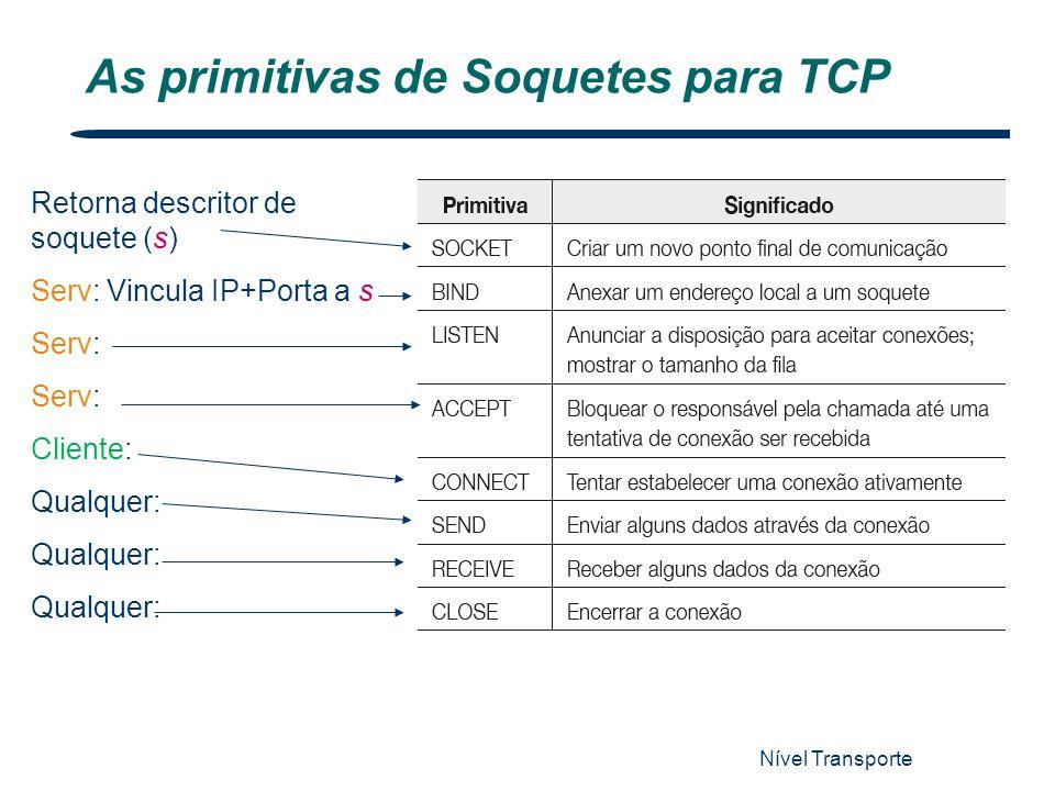 Nível Transporte 10 As primitivas de Soquetes para TCP Retorna descritor de soquete (s) Serv: Vincula IP+Porta a s Serv: Cliente: Qualquer: