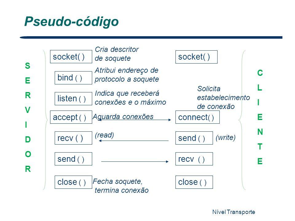 Nível Transporte 11 Pseudo-código socket( ) bind ( ) listen ( ) accept ( ) recv ( ) send ( ) close ( ) socket( ) connect ( ) send ( ) recv ( ) close (