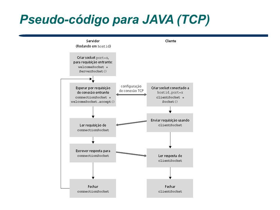 Pseudo-código para JAVA (TCP)