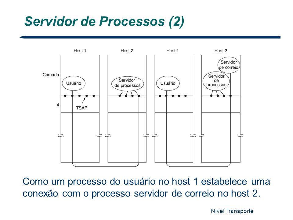 Nível Transporte 28 Servidor de Processos (2) Como um processo do usuário no host 1 estabelece uma conexão com o processo servidor de correio no host