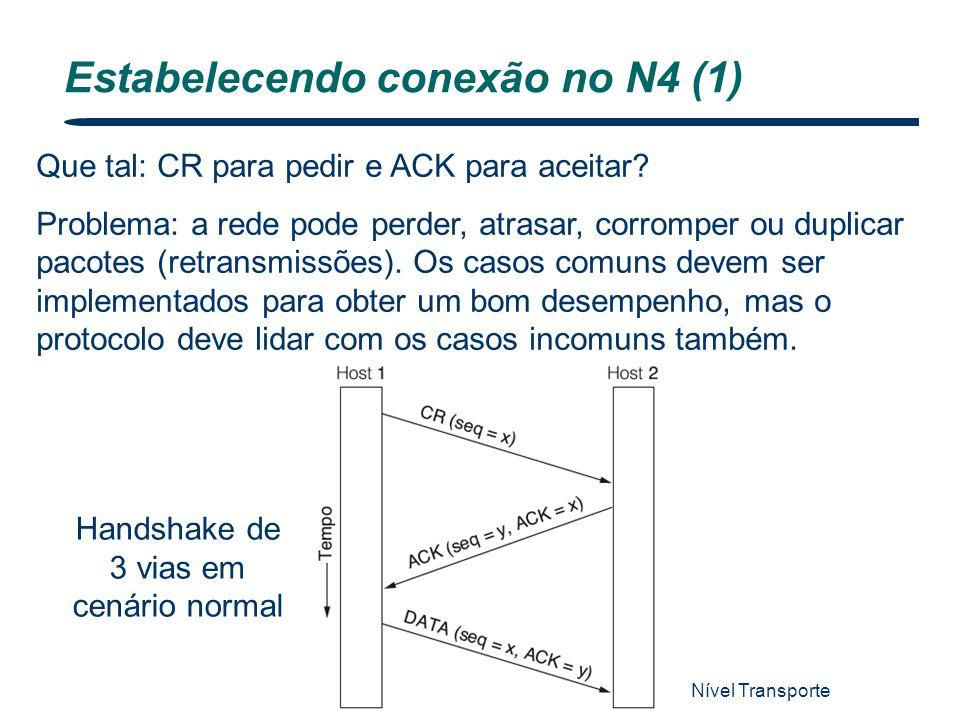Nível Transporte 29 Estabelecendo conexão no N4 (1) Handshake de 3 vias em cenário normal Que tal: CR para pedir e ACK para aceitar? Problema: a rede