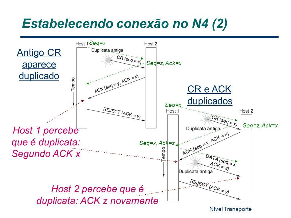 Nível Transporte 30 Estabelecendo conexão no N4 (2) Antigo CR aparece duplicado CR e ACK duplicados Host 1 percebe que é duplicata: Segundo ACK x Host