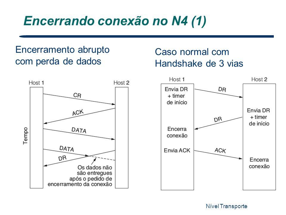 Nível Transporte 32 Encerrando conexão no N4 (1) Encerramento abrupto com perda de dados Caso normal com Handshake de 3 vias