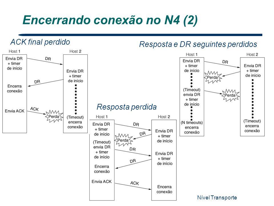 Nível Transporte 33 Encerrando conexão no N4 (2) ACK final perdido Resposta perdida Resposta e DR seguintes perdidos