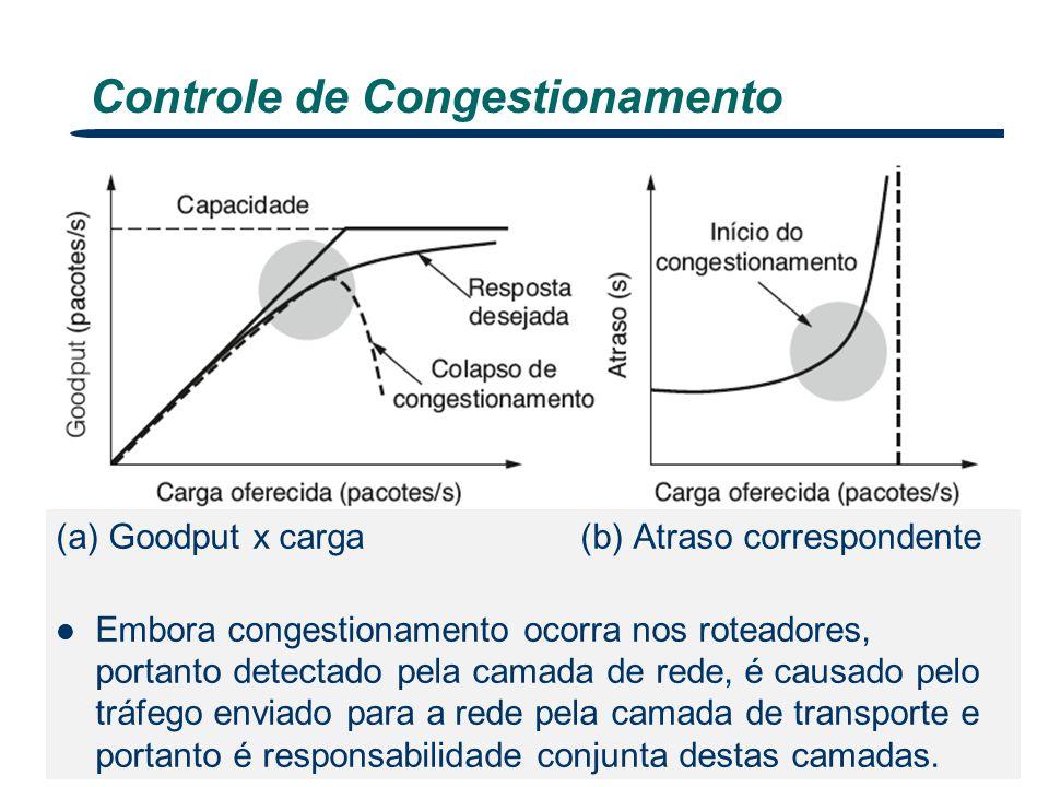 Controle de Congestionamento Nível Transporte 34 (a) Goodput x carga(b) Atraso correspondente Embora congestionamento ocorra nos roteadores, portanto