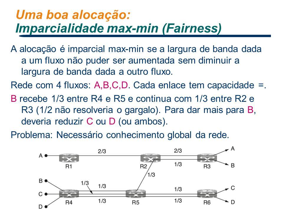 Uma boa alocação: Imparcialidade max-min (Fairness) Nível Transporte 36 A alocação é imparcial max-min se a largura de banda dada a um fluxo não puder