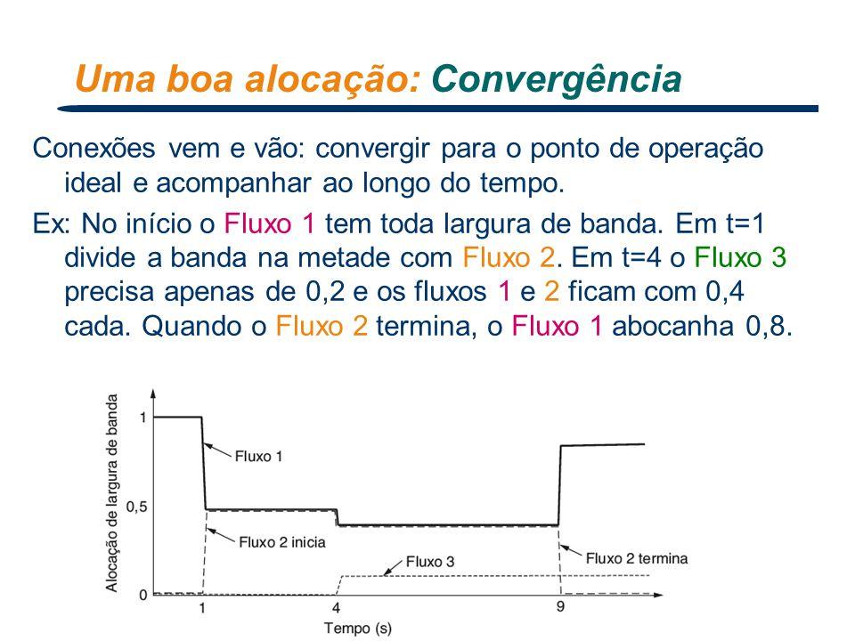 Uma boa alocação: Convergência Nível Transporte 37 Conexões vem e vão: convergir para o ponto de operação ideal e acompanhar ao longo do tempo. Ex: No