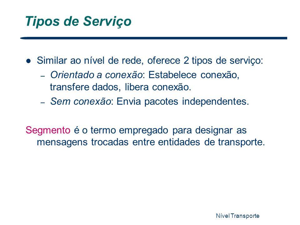 Nível Transporte 4 Tipos de Serviço Similar ao nível de rede, oferece 2 tipos de serviço: – Orientado a conexão: Estabelece conexão, transfere dados,