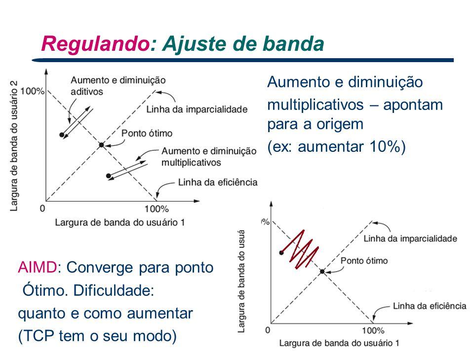Regulando: Ajuste de banda Nível Transporte 40 Aumento e diminuição multiplicativos – apontam para a origem (ex: aumentar 10%) AIMD: Converge para pon