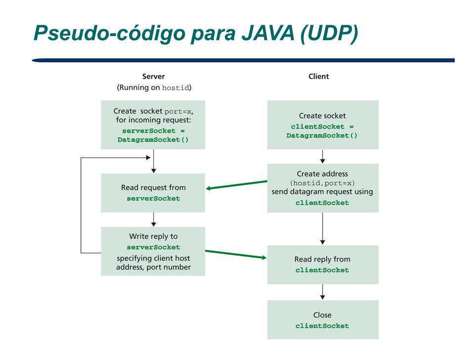 Pseudo-código para JAVA (UDP)