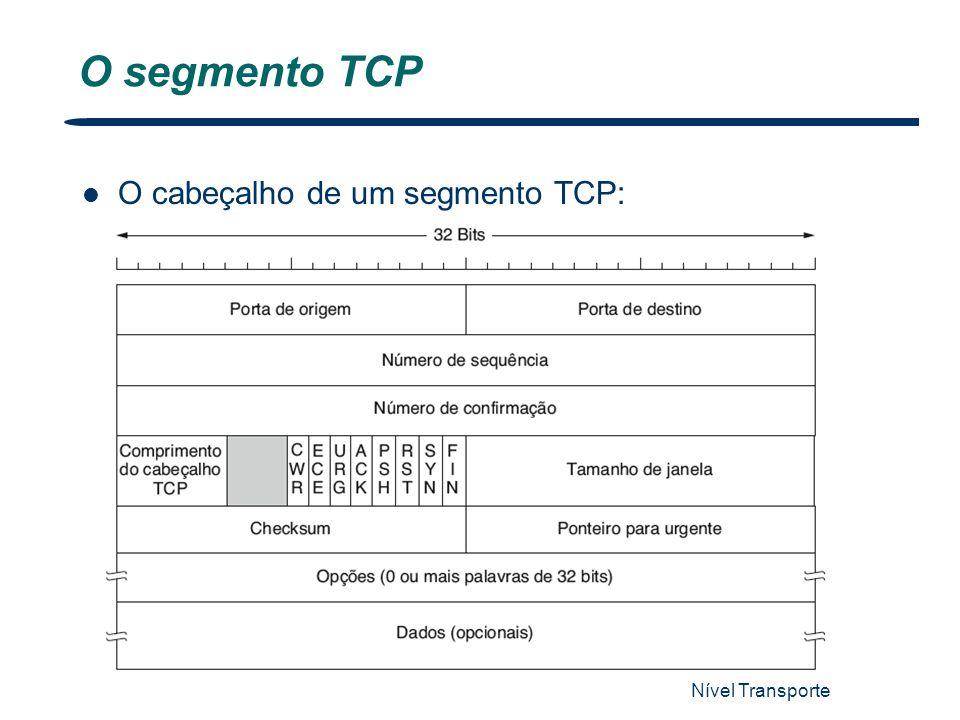 Nível Transporte 52 O segmento TCP O cabeçalho de um segmento TCP: