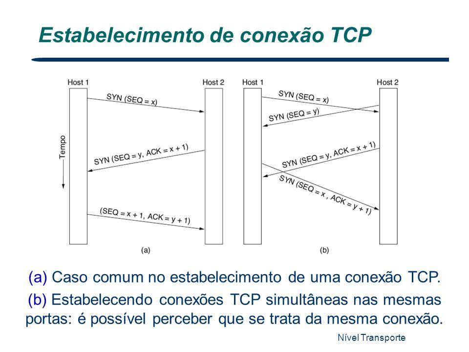 Nível Transporte 55 Estabelecimento de conexão TCP (a) Caso comum no estabelecimento de uma conexão TCP. (b) Estabelecendo conexões TCP simultâneas na