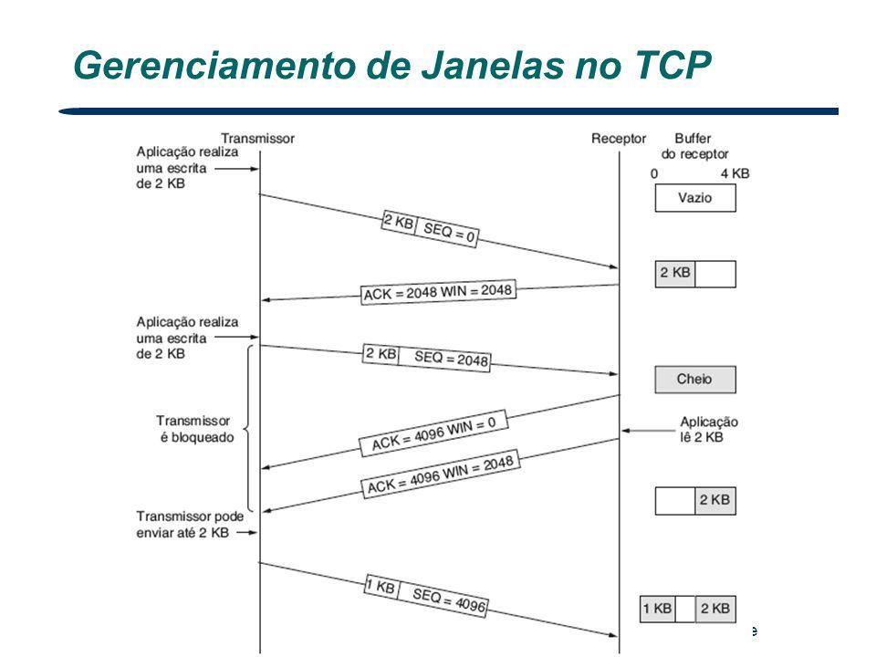 Nível Transporte 59 Gerenciamento de Janelas no TCP