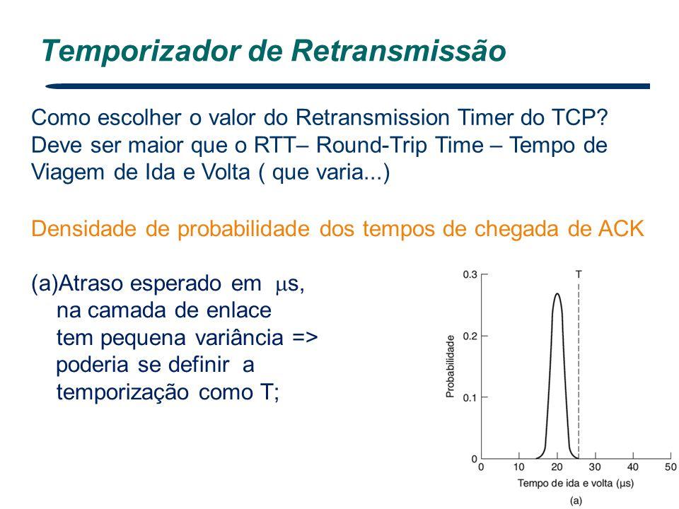 Nível Transporte 61 Temporizador de Retransmissão Como escolher o valor do Retransmission Timer do TCP? Deve ser maior que o RTT– Round-Trip Time – Te