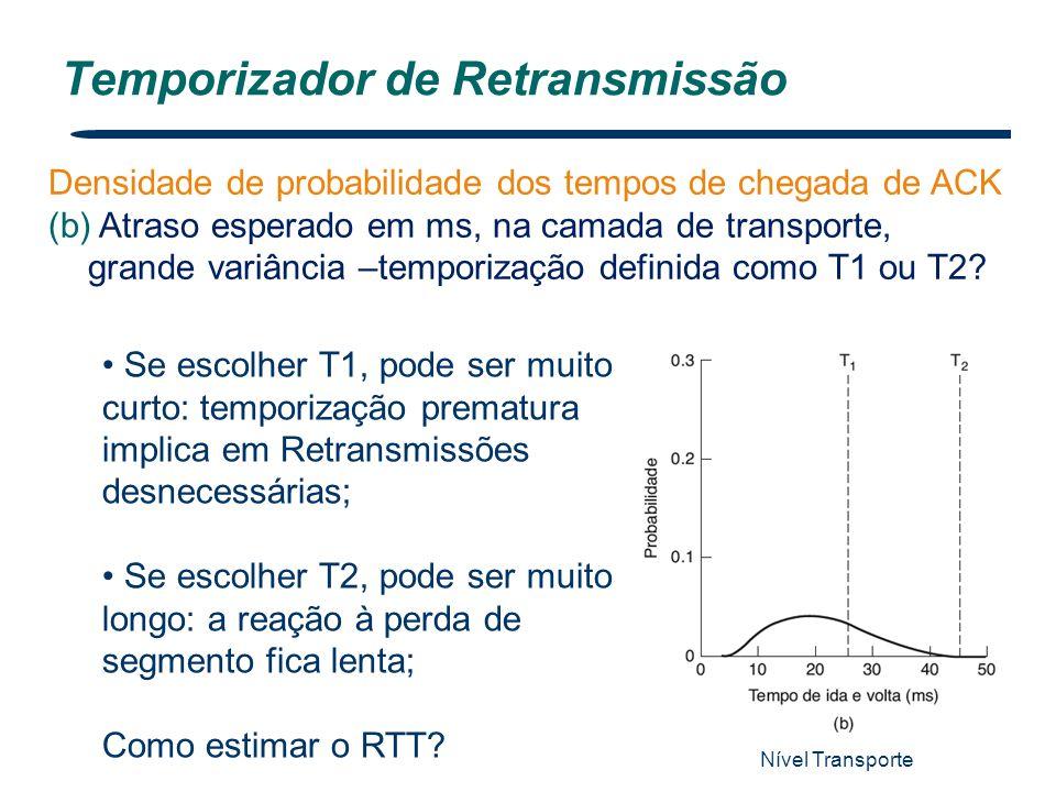 Nível Transporte 62 Temporizador de Retransmissão Se escolher T1, pode ser muito curto: temporização prematura implica em Retransmissões desnecessária