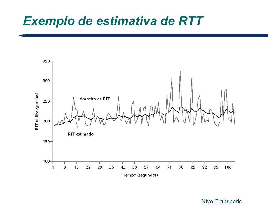 Nível Transporte 64 Exemplo de estimativa de RTT