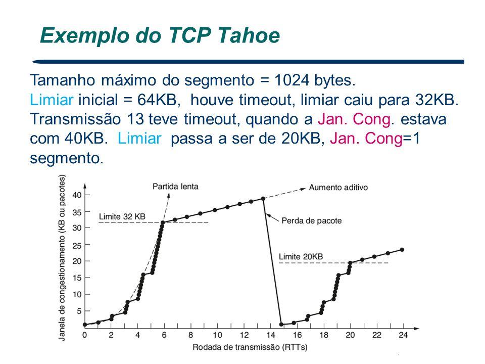 Nível Transporte 69 Exemplo do TCP Tahoe Tamanho máximo do segmento = 1024 bytes. Limiar inicial = 64KB, houve timeout, limiar caiu para 32KB. Transmi