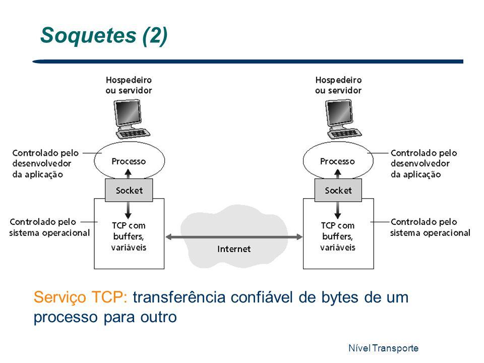Nível Transporte 9 Soquetes (2) Serviço TCP: transferência confiável de bytes de um processo para outro