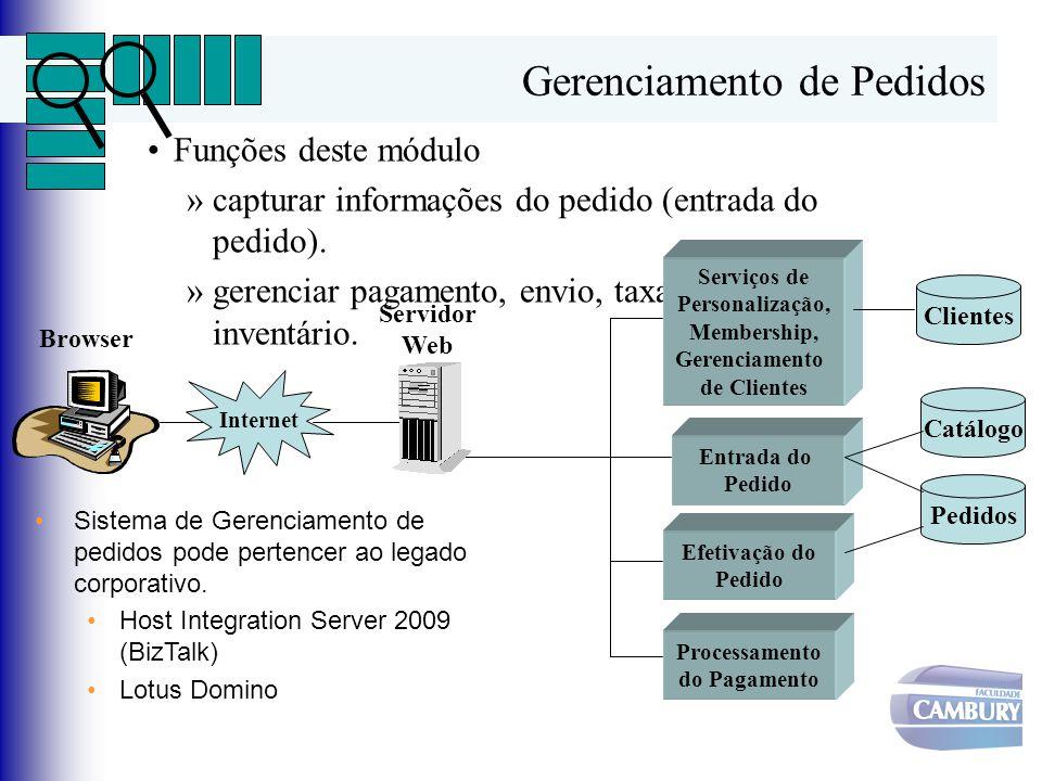 10 Gerenciamento de Pedidos Funções deste módulo »capturar informações do pedido (entrada do pedido).
