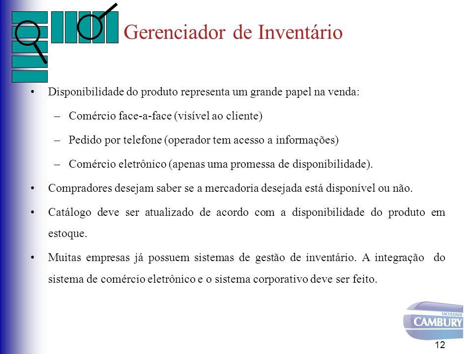 Gerenciador de Inventário Disponibilidade do produto representa um grande papel na venda: –Comércio face-a-face (visível ao cliente) –Pedido por telef