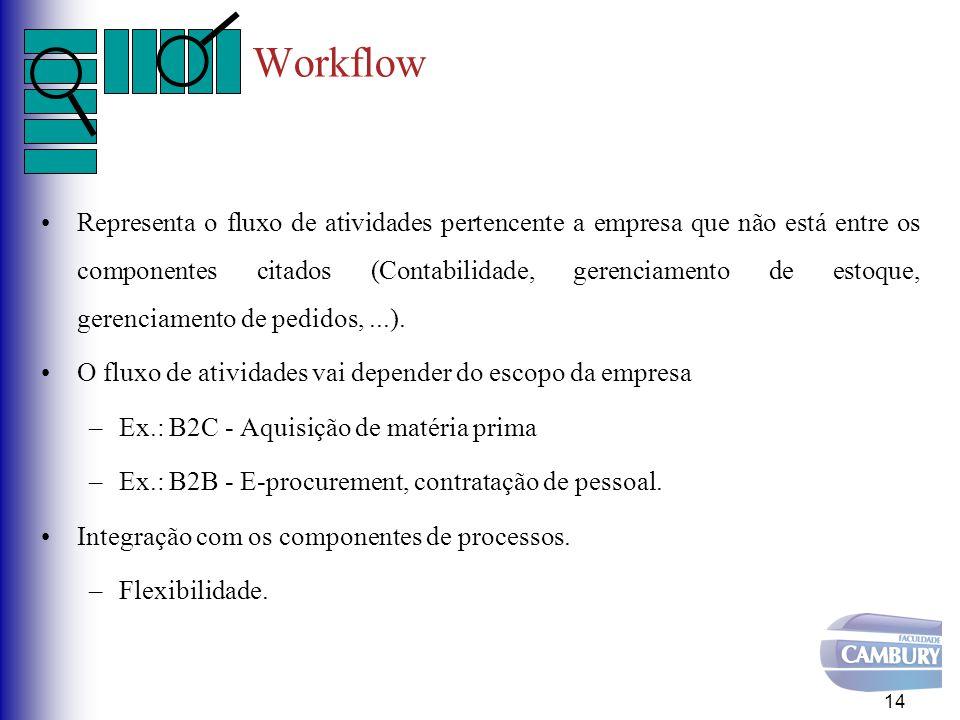 Workflow Representa o fluxo de atividades pertencente a empresa que não está entre os componentes citados (Contabilidade, gerenciamento de estoque, ge