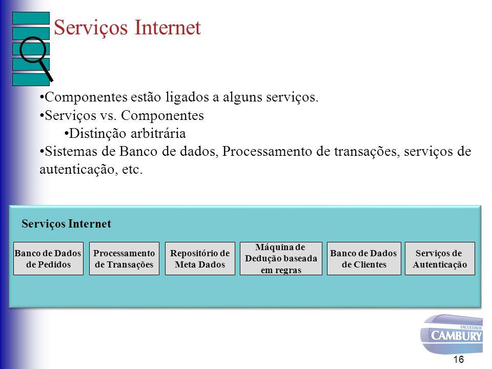 Serviços Internet 16 Banco de Dados de Pedidos Processamento de Transações Repositório de Meta Dados Máquina de Dedução baseada em regras Banco de Dados de Clientes Serviços Internet Serviços de Autenticação Componentes estão ligados a alguns serviços.
