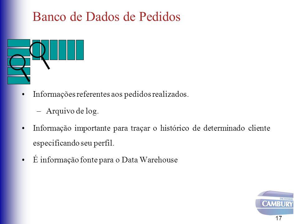 Banco de Dados de Pedidos Informações referentes aos pedidos realizados.