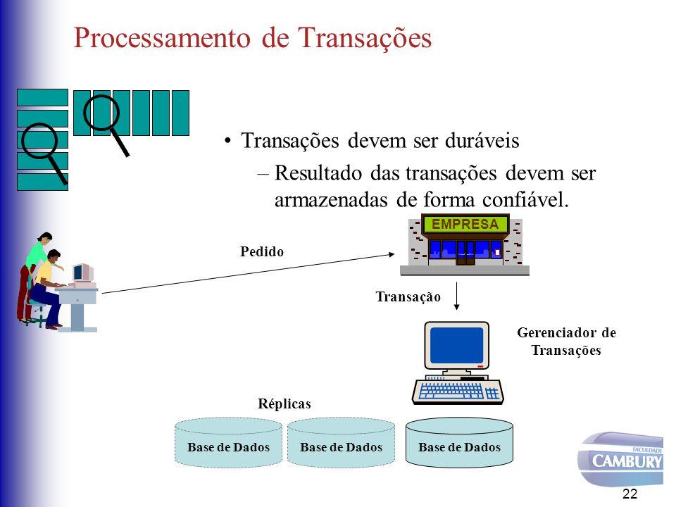 Processamento de Transações Transações devem ser duráveis –Resultado das transações devem ser armazenadas de forma confiável. 22 Pedido Base de Dados