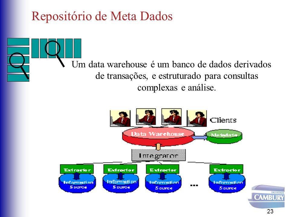Repositório de Meta Dados Um data warehouse é um banco de dados derivados de transações, e estruturado para consultas complexas e análise. 23