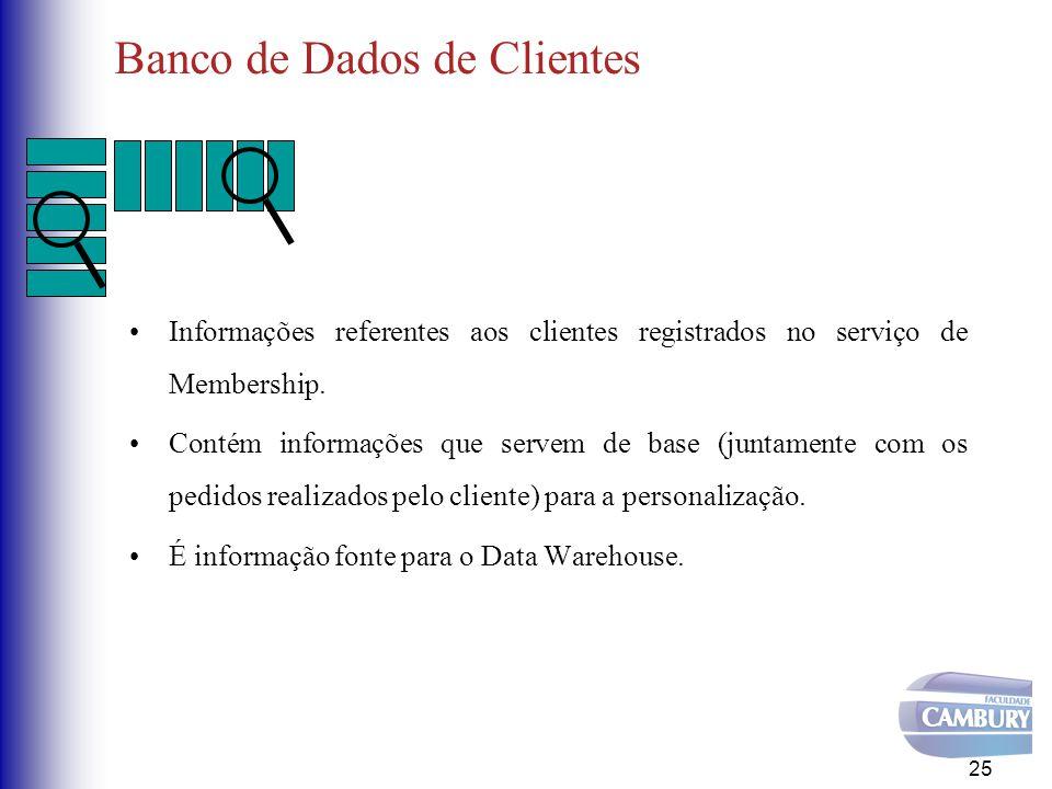 Banco de Dados de Clientes Informações referentes aos clientes registrados no serviço de Membership. Contém informações que servem de base (juntamente