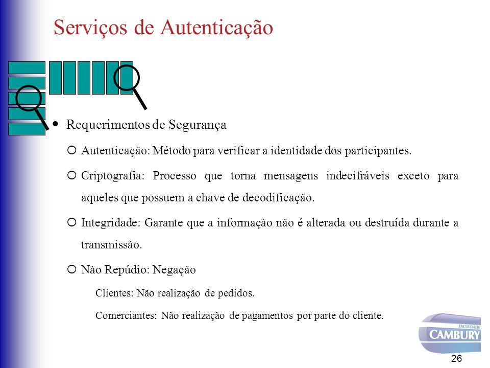 Serviços de Autenticação Requerimentos de Segurança  Autenticação: Método para verificar a identidade dos participantes.  Criptografia: Processo que
